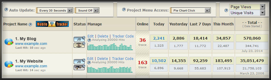 mobile web analytics projects